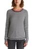 rairan-pulover-ot-100-recikliran-pamuk-EDC-by-esprit-090CC1I302-002-1.jpg